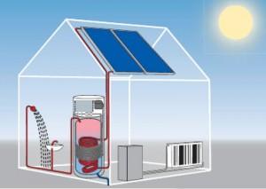 A házi napelemekkel csökken az energiaszámla